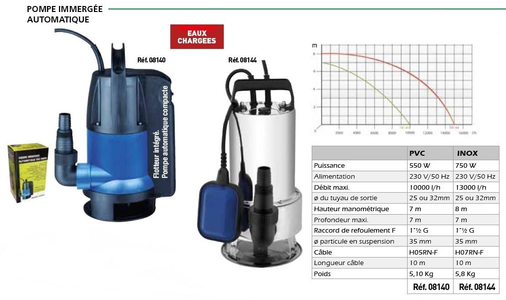 sodise travaux d exterieur pompe immergee automatique eaux chargees ref 08140 et 08144 grand 1. Black Bedroom Furniture Sets. Home Design Ideas