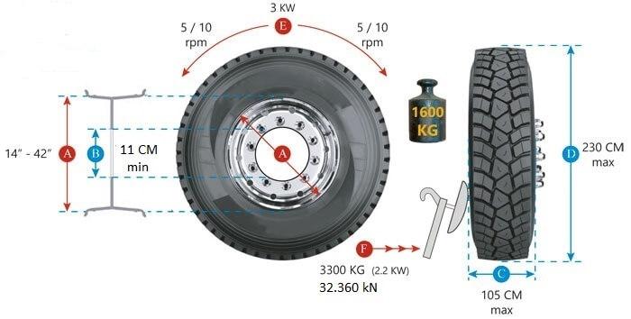 At700 dimensions alexyne sarl for Garage pneu bourgoin jallieu